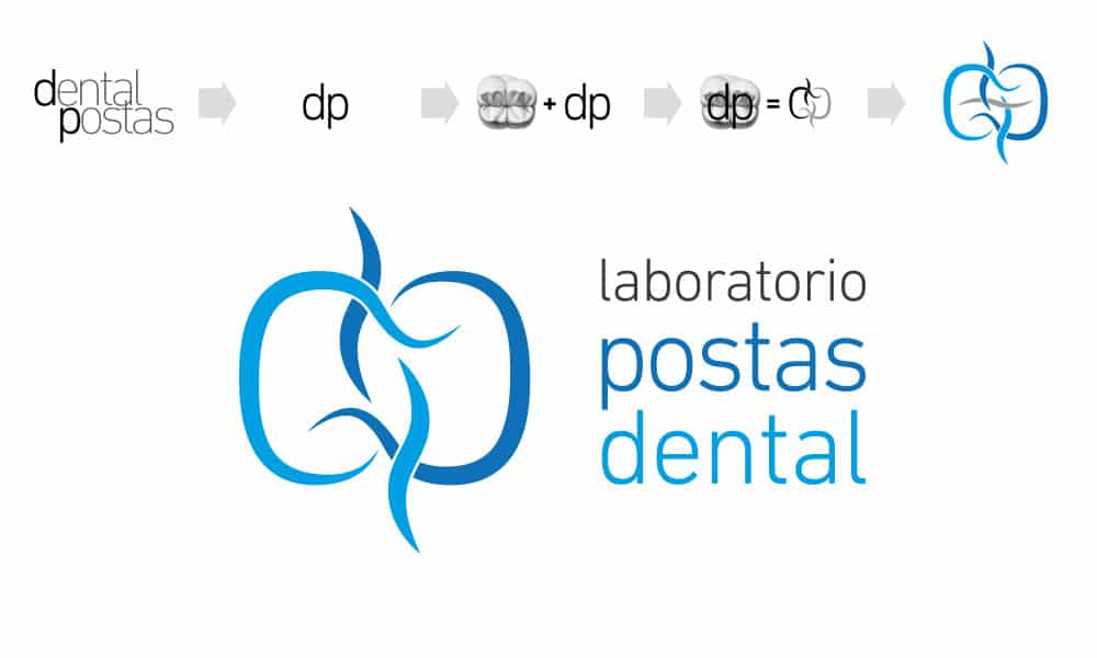 Imagen Corporativa POSTAS DENTAL